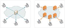 Content Delivery Network   larrytalkstech.com