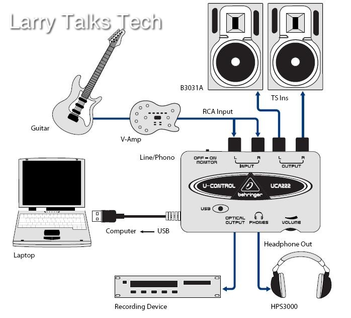 the behringer uca202 uca222 usb audio interface on linux larry talks tech. Black Bedroom Furniture Sets. Home Design Ideas
